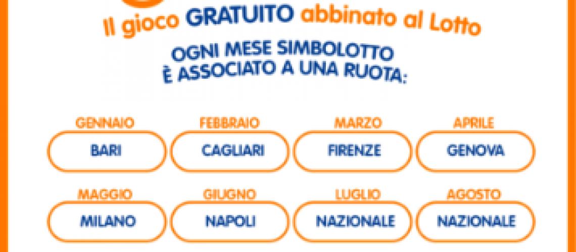 Simbolotto-440x396
